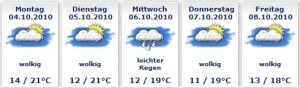 Wettervorhersage für KW40 in 2010