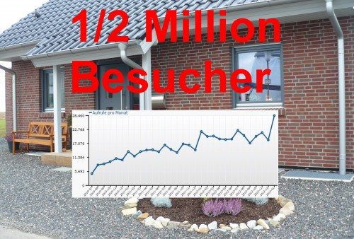 500.000 Besucher